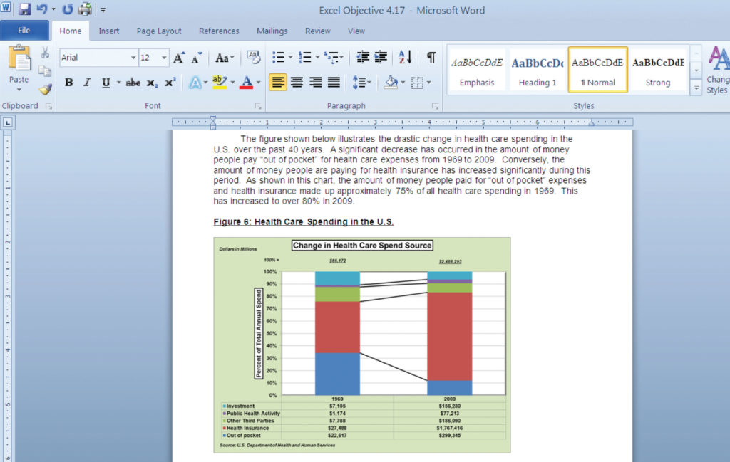 Unit 4: Charting | Information Systems