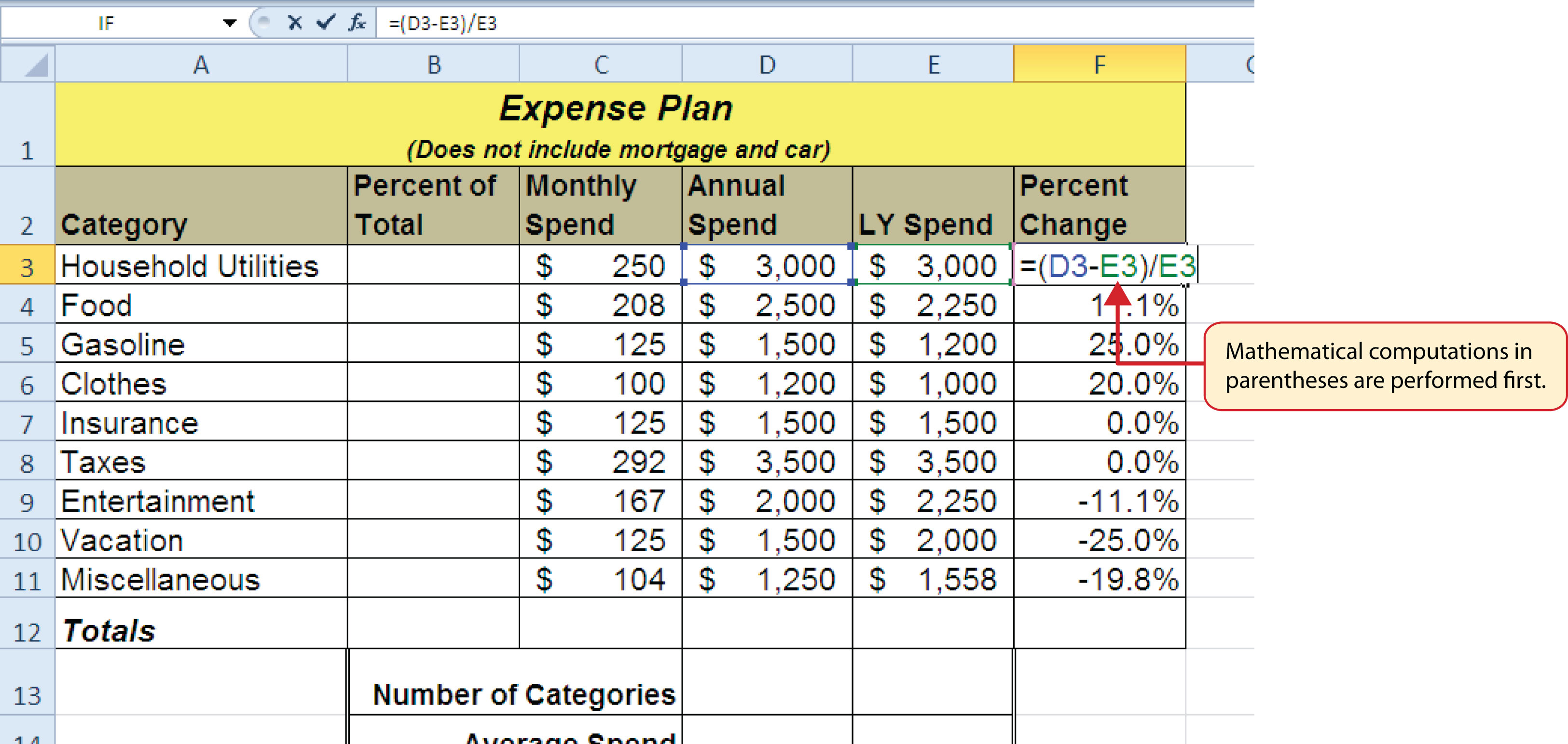 What is the formula for multiplication in excel   momdayrownle