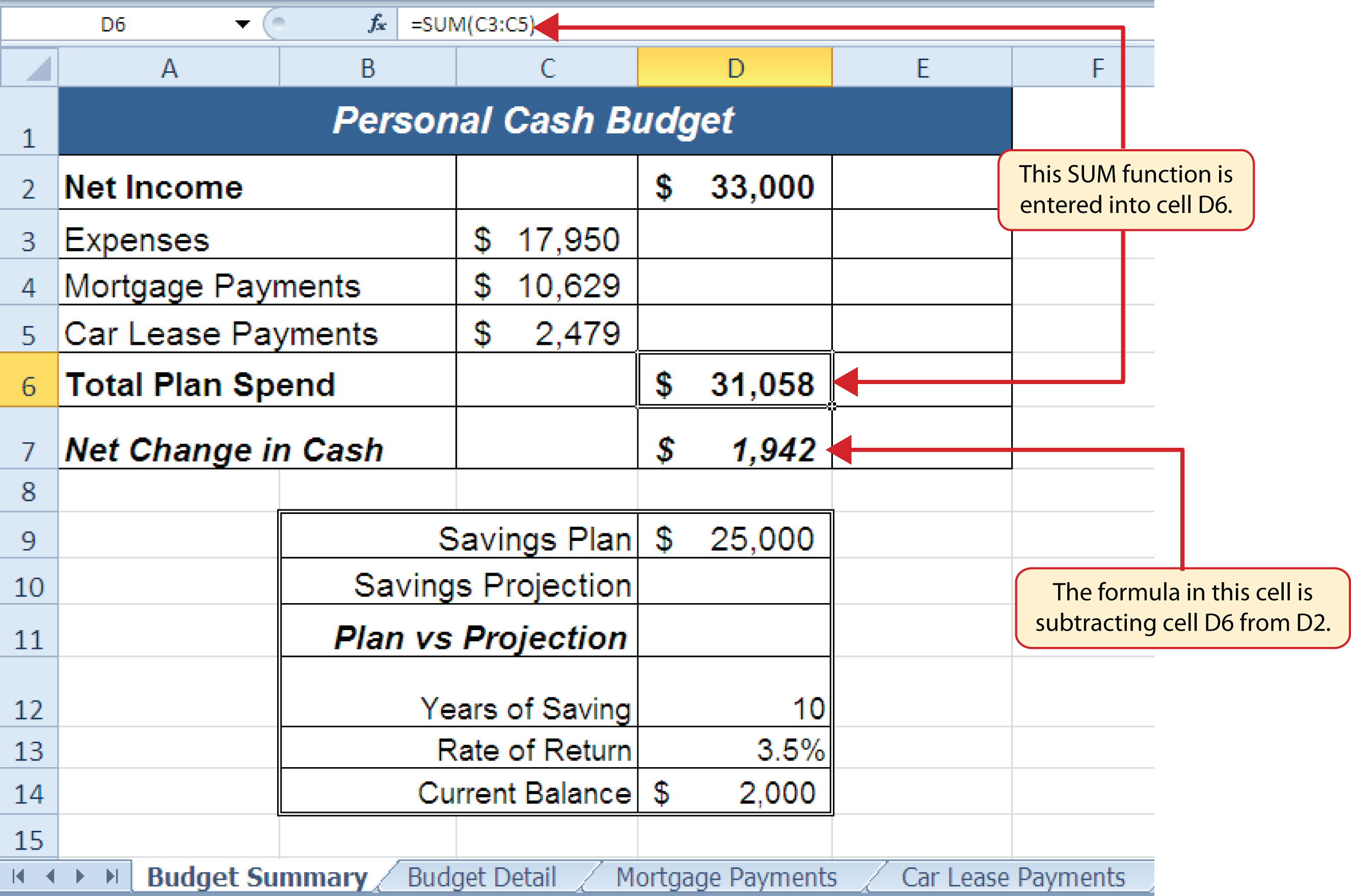 worksheet Net Income Appears On The Worksheet In The unit 2 formula and functions information systems
