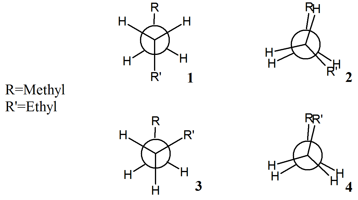 conformers of other alkanes