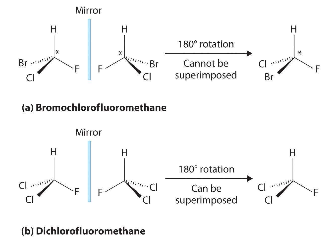 A Review Of Isomerism Mcc Organic Chemistry