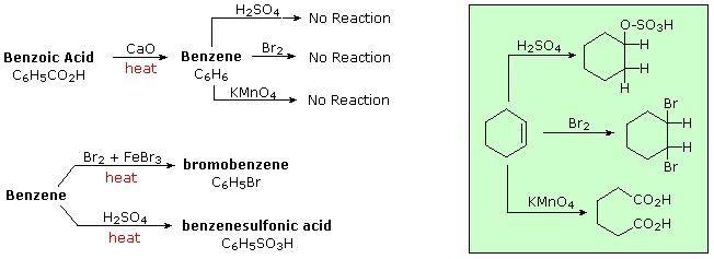 cyclohexane bromine