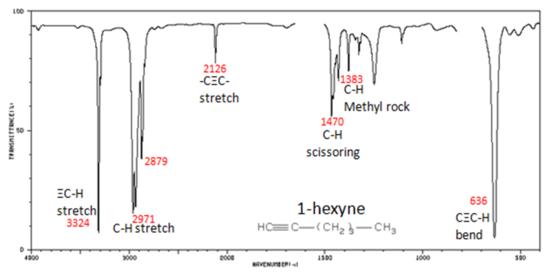 2 acetylcyclohexanone ir