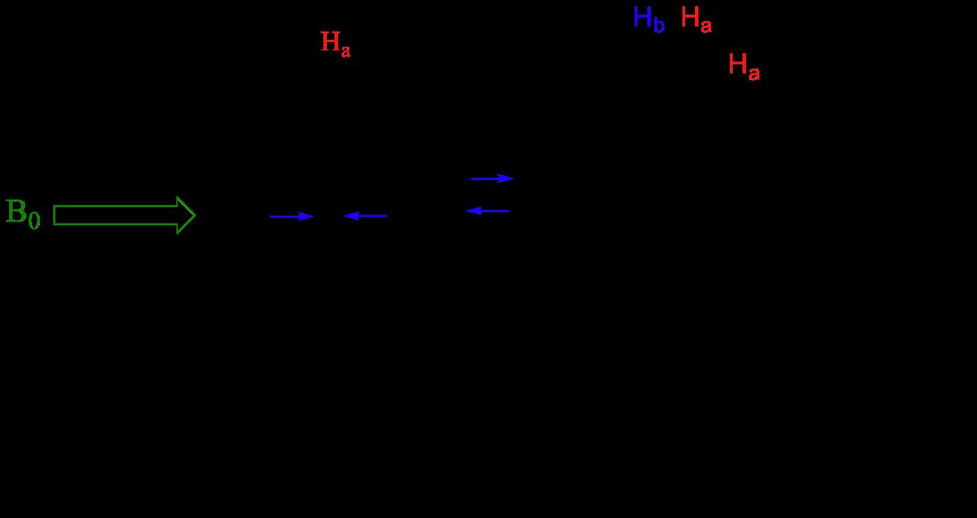 Spin Spin Splitting In Proton Nmr Mcc Organic Chemistry