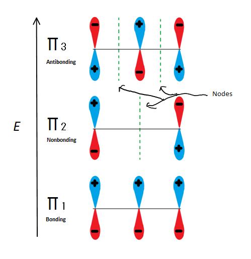 Allyl Radical Molecular Orbital Diagram Wiring Diagram Database