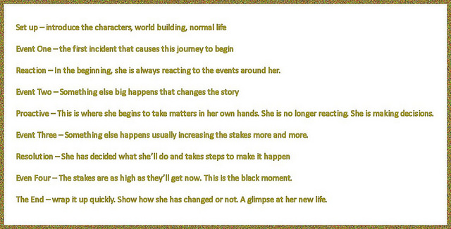 List outline. Set up - introduce the characters, world building, normal life. Event One - the first incident that causes the journey to begin. Reaction - In the beginning, she is always reacting to the events around her. Event Two - Something else big happens that changes the story. Proactive - This is where she begins to take matters into her own hands. She is no longer reacting. She is making decisions. Event Three - Something else happens usually increasing the stakes more and more. Resolution - She has decided what she'll do and takes steps to make it happen. Even [sic] Four - The stakes are as high as they'll get now. This is the black moment The End - wrap it up quickly. Show how she has changed or not. A glimpse at her new life.