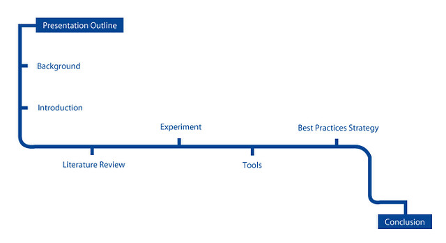 Visual outline reminiscent of a subway map, with a strong blue line that curves in right angles. Items in the sequence titled Presentation Outline are Background, Introduction, Literature Review, Experiment, Tools, Best Practices Strategy, Conclusion.