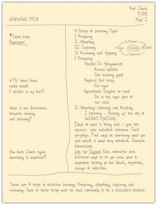 page of handwritten notes in two columns. Left is brief list and right is detailed outline.