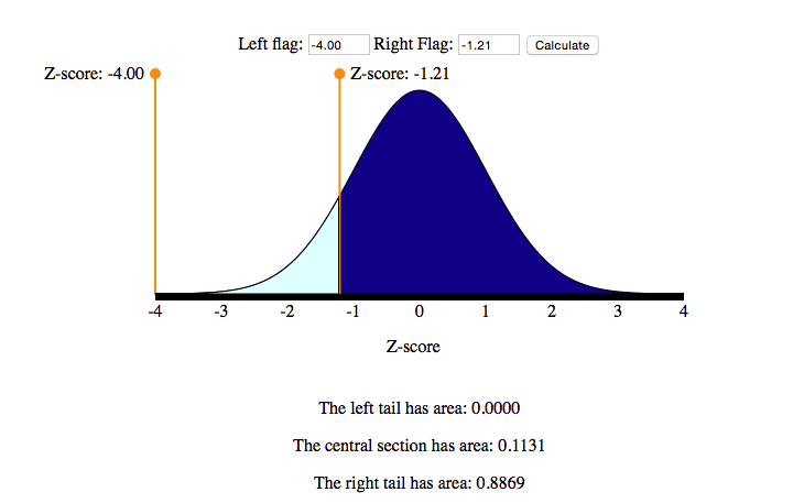 Screenshot of simulation showing rounding discrepancy