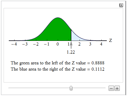 Hypothesis Test for a Population Proportion (2 of 3