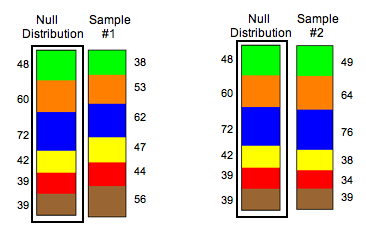 Ribbon charts of random sample of M&M candies by color