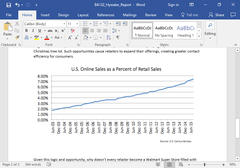 """A Microsoft Word document is open with a graph showing the """"U.S Online Sales as a Percent of Retail Sales"""" is shown. On the Y-axis are 9 different percentages going from 0 through 8. On the X-axis there are 25 months listed which is just December and June alternating starting in June of 2003 and ending in June of 2015. The graph is a typical line graph and it starts at just under 2 percent in June of 2003 and ends at just over 7 percent by June 2015. The line is blue and it grows about 1 percent every 3 years."""
