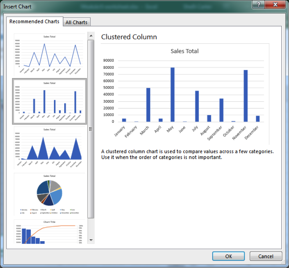 An insert chart dialog box is open, with clustered column chart selected.