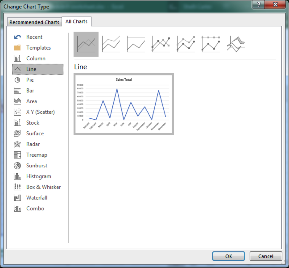 A change chart type dialog box is open with a line chart selected.