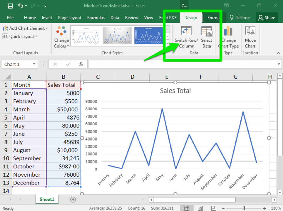 An excel sheet with data entered in columns A and B through row 13. To the right of column B there is a clustered graph open representing the data in cells A1 through B13. A green arrow is pointing to a green box which is showing options on how to adjust the chart.