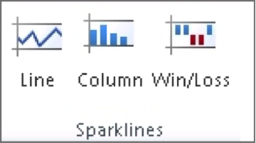 There are three sparklines options shown. On the left side the line option is shown, in the middle the column icon is shown, and on the right the win/loss icon is displayed.
