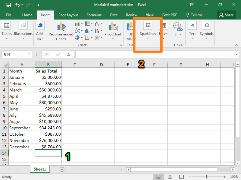 An excel sheet with data entered in columns A and B through row 13. In cell B14 there is a green 1 showing that this cell has been selected as the place where the sparkline will be inserted. In the ribbon there is an orange box showing where to find the sparklines.