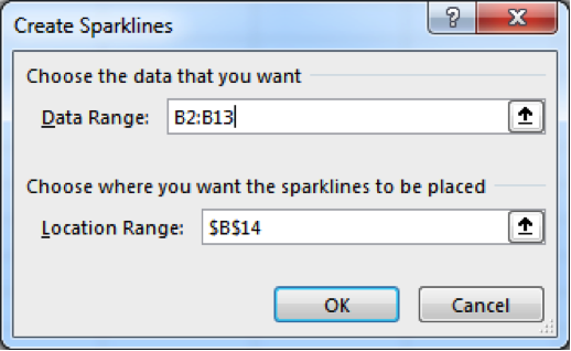 A create sparklines dialog box is open.