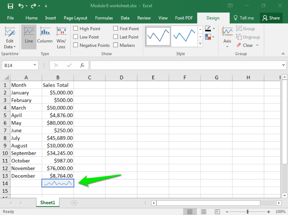 An excel sheet with data entered in columns A and B through row 13. There is a green arrow pointing to cell B14 where a line sparkline has been entered.