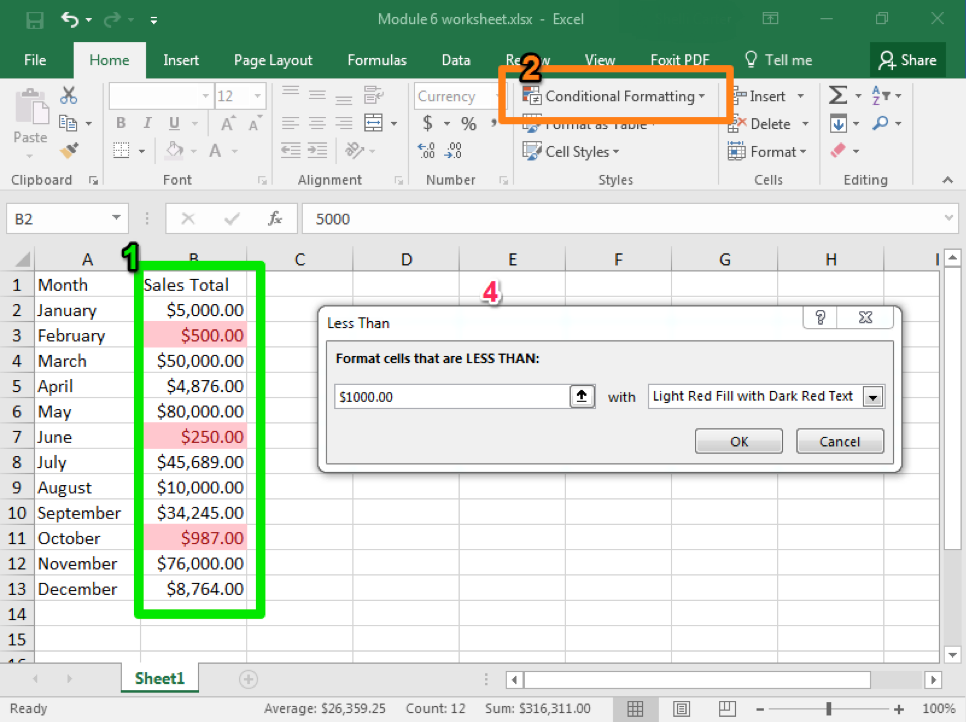 An excel sheet with data entered in columns A and B through row 13. There is a green box around column B through row 13 showing that it has been selected for more formatting. There is an orange box around the conditional formatting menu in the ribbon. A less than dialog box has been opened to the right of the data in columns A and B.