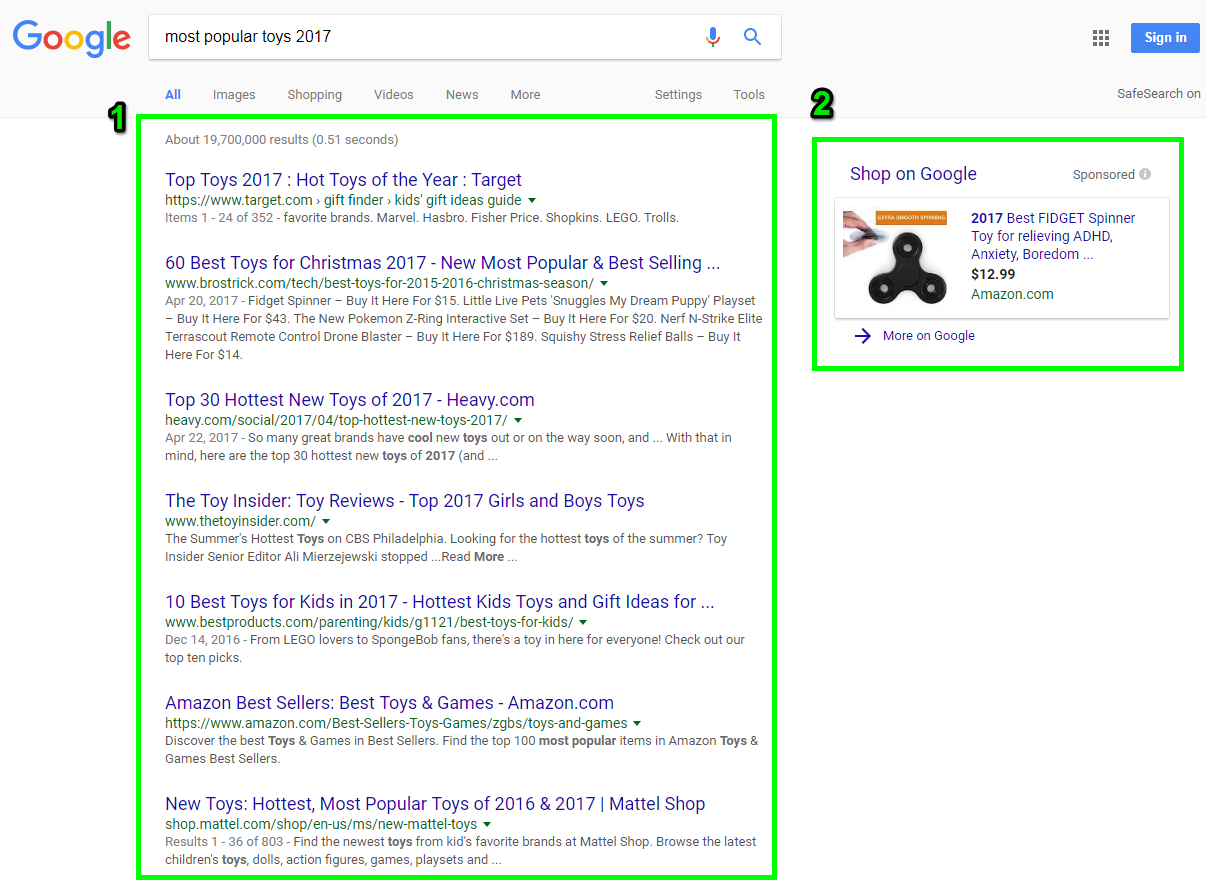 "The Google search engine is open, with a search for, ""Most popular toys 2017"" entered in the search box. A green box surrounds all of the search results. On the right side of the page is another green box showing options to shop in the google store."