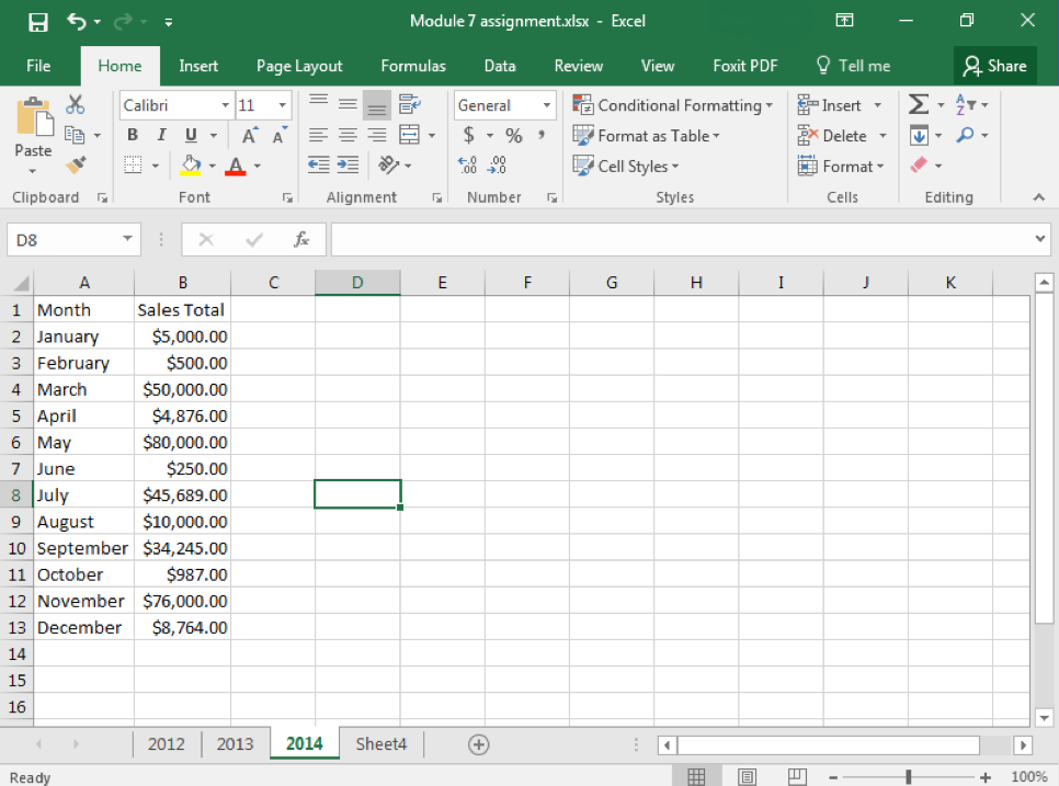 A Microsoft Excel sheet is open with content in cells A1 through B13. Cell A is representing months while cell B is representing total sales. All of column B has been formatted with dollar signs next to all of the numbers. The auto fit column width has been applied.