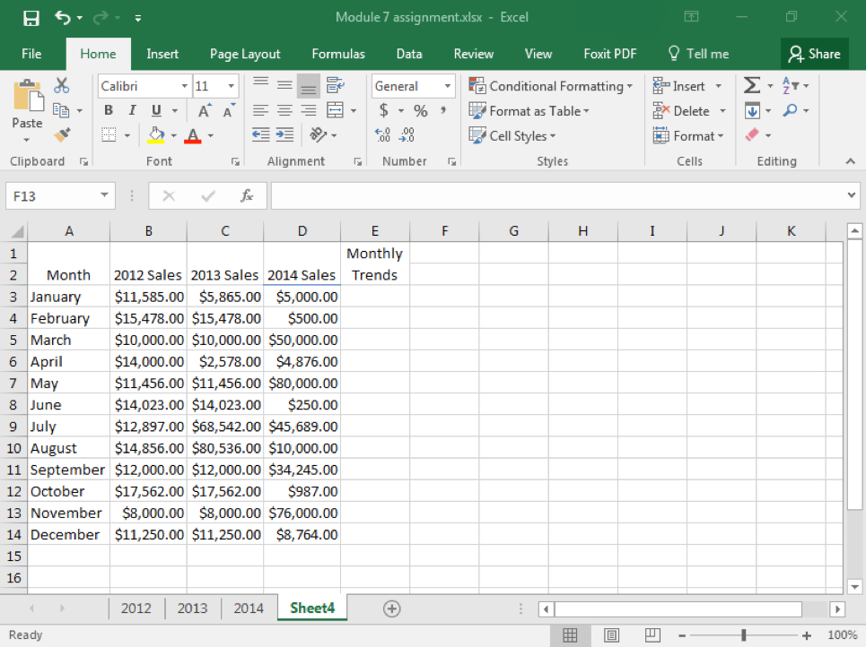 An excel sheet with content in cells A1, B1, C1, D1, and E1. A1 is representing the months, B1 is representing 2012 sales, C1 is representing 2013 sales, D1 is representing 2014 sales and E1 is showing the monthly trends. Cells A1, B1, C1, and D1 have data entered in them down to line 14.