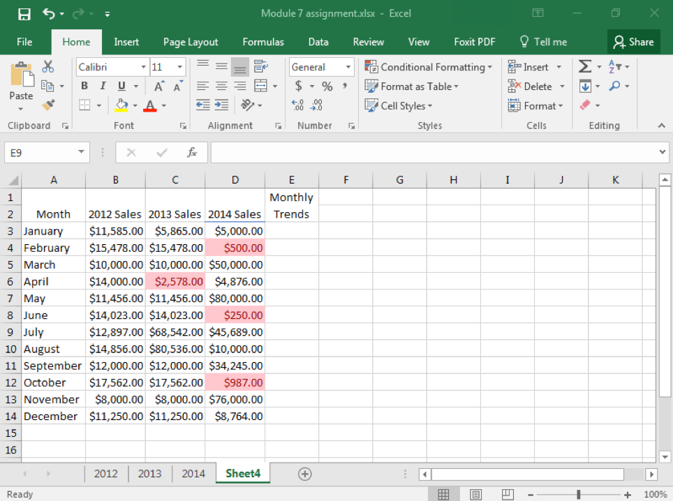 An excel sheet with content in cells A1, B1, C1, D1, and E1. A1 is representing the months, B1 is representing 2012 sales, C1 is representing 2013 sales, D1 is representing 2014 sales and E1 is showing the monthly trends. Cells A1, B1, C1, and D1 have data entered in them down to line 14. Cells D4, C6, D8, and D12 have been highlighted in red.