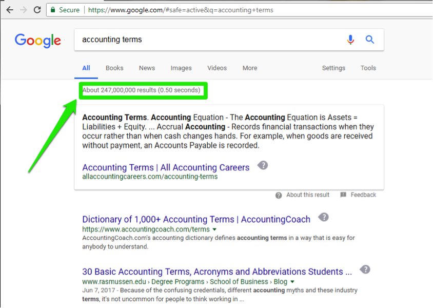 A Google search has been entered for accounting terms. A green box highlights that 247,000,000 results have been found in only 0.50 seconds.