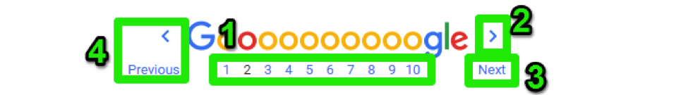 The Google logo is displayed at the bottom of a search results page. There are four green numbers highlighting different options. The first number represents all of the different search pages that are available. The second number shows where the arrow to go to the next page is. The third number shows where the next button can be located and the fourth shows how to access the previous page.