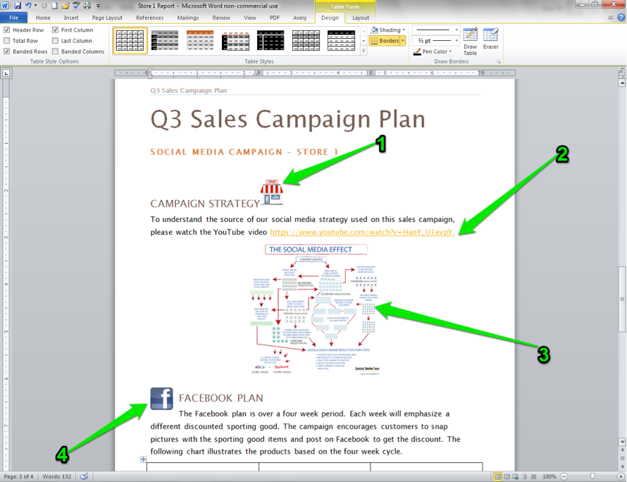 A Microsoft Word document is open. There are four green numbers showing where different parts of the document have been edited. The first number shows where the store icon is, the second shows where the hyperlinked youtube address is. The third green number shows where the graphic chart has been inserted and the fourth where the Facebook logo is.