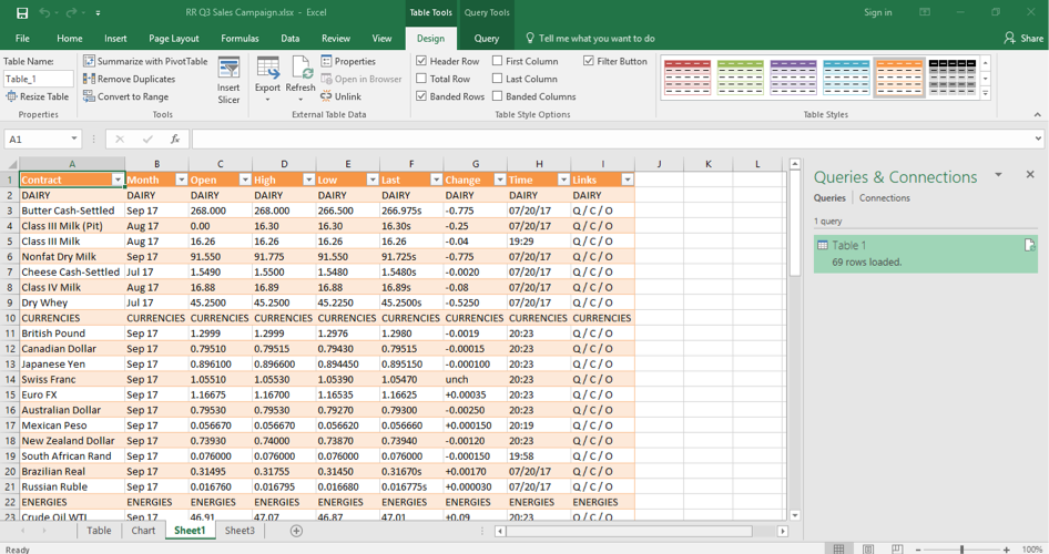 An excel sheet is open with the newly loaded data table inserted.