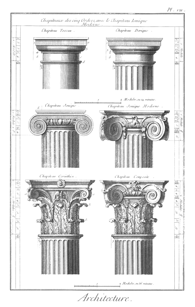 An illustration of the Five Architectural Orders engraved for the Encyclopédie, vol. 18, showing the Tuscan and Doric orders (top row); two versions of the Ionic order (center row); Corinthian and Composite orders (bottom row).