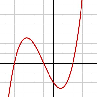 buy Berechnung der Gestaltänderung von Profilen infolge