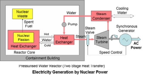 Appendix a nuclear energy is our best alternative for clean image ccuart Images