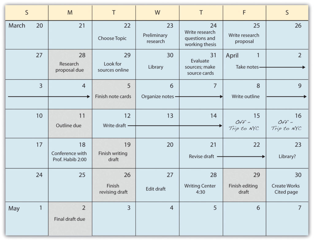 A 7-week calendar is shown, arranged in rows by week, Sunday through Saturday. Steps of the project are outlined throughout the month