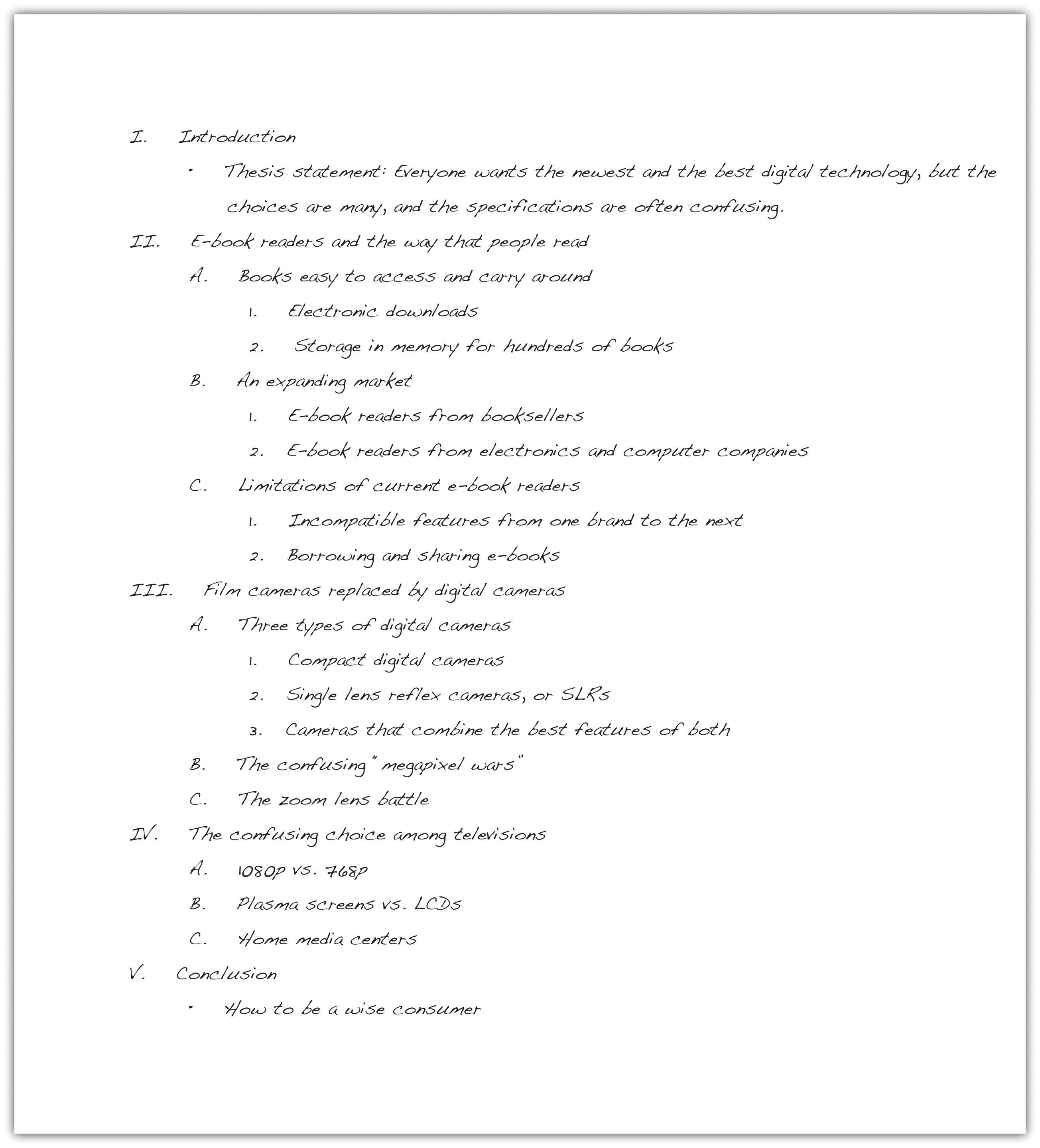 Outline Of Student Paper Showing Roman Numeral Formatting, Followed By A,  B, C