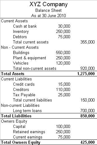 sample balance sheet for llc seatle davidjoel co
