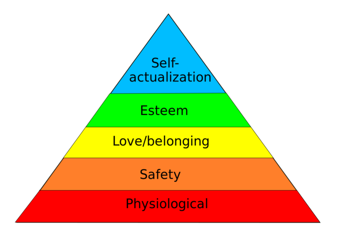 a personal perspective on the importance of psychology Introduction to psychology unlike behaviourist psychology regardless of the perspective adopted there are assessing one's personal capacity to.