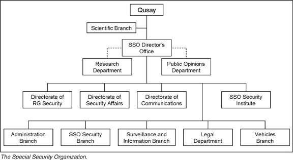organizational design such as geographic functional customer based product service hybrid matrix The proper organizational design helps position a company to achieve its goals   between the traditional organizational structure & one that is team-based   jobs are specialized, typically grouped together by a work function such as   the hybrid structure is also known as the matrix structure, because, depicted on.