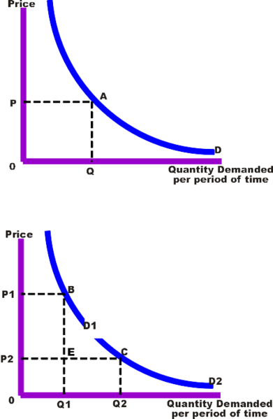 a price discrimination theory of coupons pdf