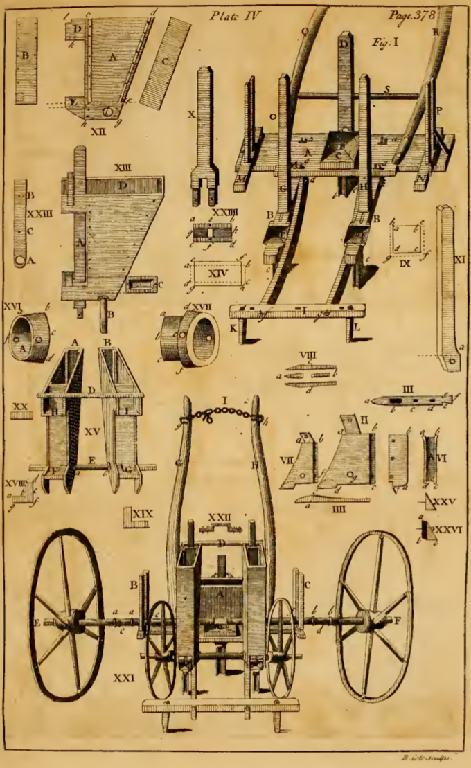 A detailed diagram of a seed drill from a horse-hoeing husbandry book