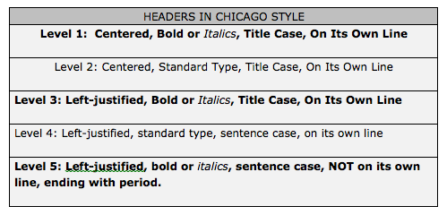 chicago style paper heading Turabian is a pared-down version designed for students writing research papers  and is a style of writing and formatting that is created and updated by kate.