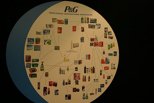 A diagram that shows all of Proctor and Gamble's products.