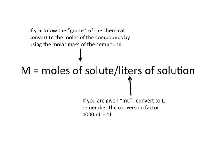 Solution Concentration | Boundless Chemistry