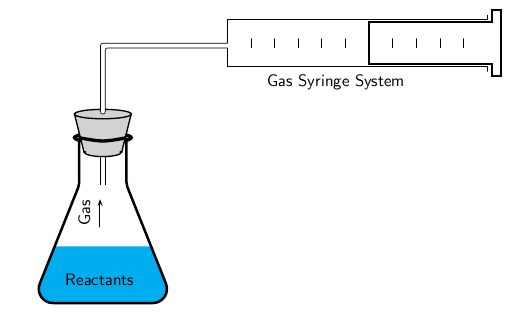 Reaction Rates | Boundless Chemistry