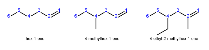 Alkenes and Alkynes – Naming Alkenes Worksheet