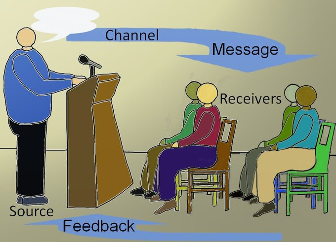 An illustration of a speaker and a small audience that shows the communication channel model. The speaker (source) delivers (channel) the speech (message) to the audience and receives feedback.