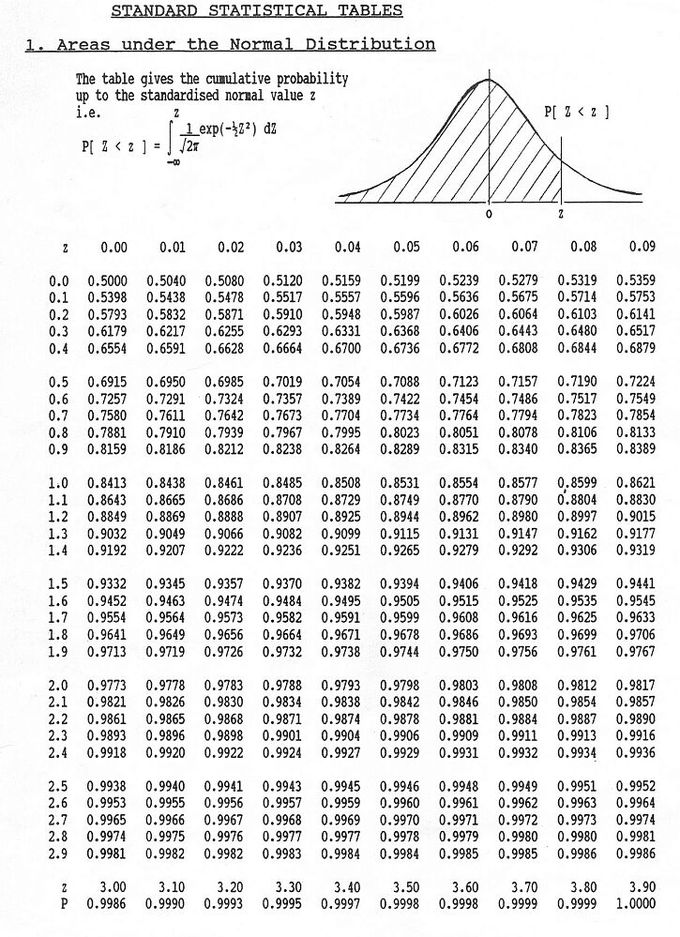 Probability distribution table pdf - Poisson cumulative distribution table ...