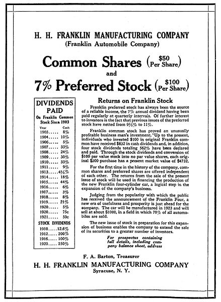 rights of preference shareholders